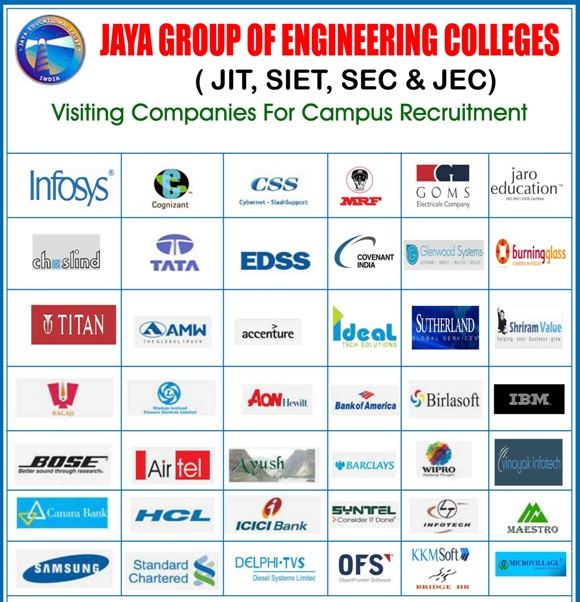 Jaya Group of Institutions   Jaya Group of Colleges   Top